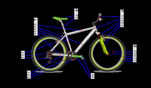 partes bicicleta